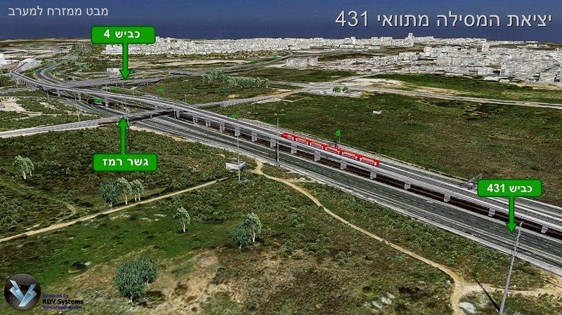 יציאת המסילה מתוואי 431 (הדמיה: ד.א.ל הנדסה, משרד אמר-קוריאל)