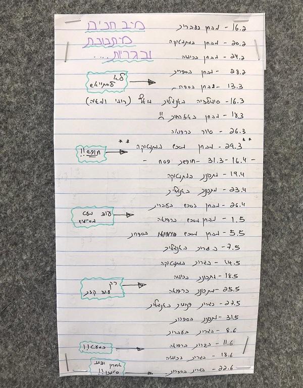 לוח מבחנים
